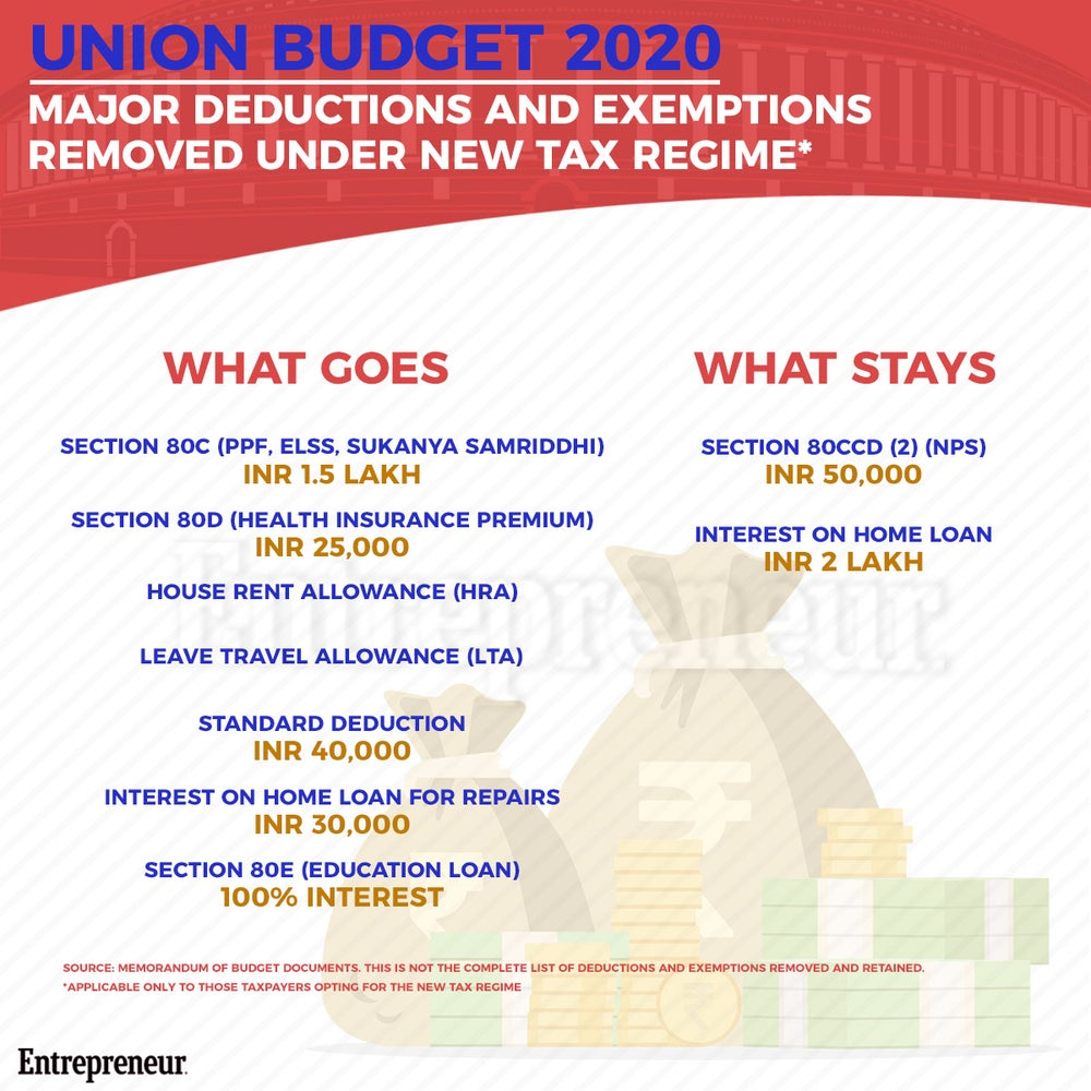 budgetgraph2